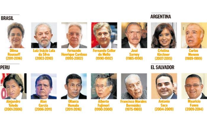 Lava-Jato faz chegar a 14 o número de ex-presidentes latino-americanos investigados